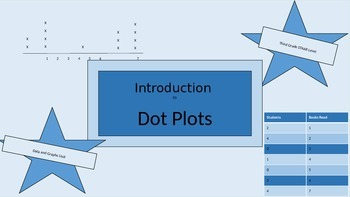 Introduction to Dot Plots