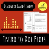 Introduction to Dot Plots Investigation and Notes
