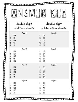 Introduction to Double Digit Addition & Subtraction with Model and Expanded Form