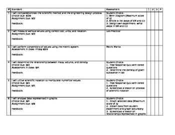 Introduction to Earth Science Standards with Assessments
