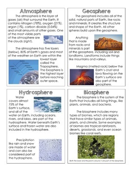 Introduction to Earth's Systems