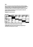 Introduction to Economics productivity task instructions