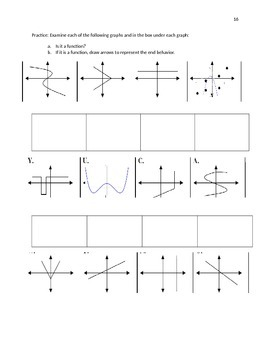 Introduction to End Behavior of Functions