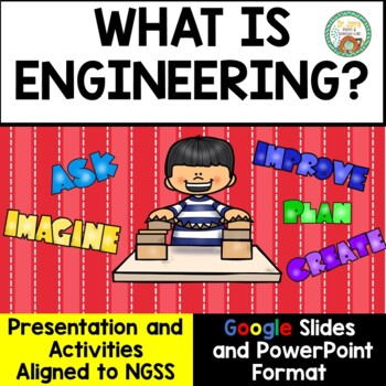 Engineering Design Process: PowerPoint and Activities