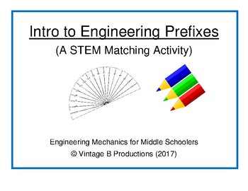 Introduction to Engineering Prefixes