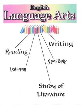 Introduction to English Language Arts Beginning of the Yea