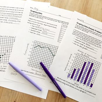 Identifying Variables and Graphing Bundle for Middle School Science (NGSS)