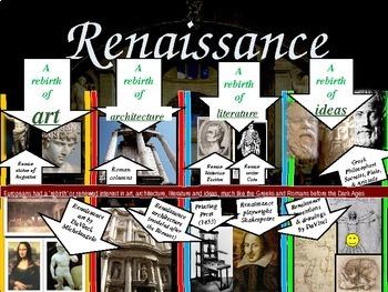 Introduction to Famous Renaissance Art