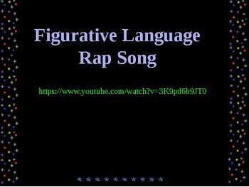 Literature Basics - Introduction to Figurative Language