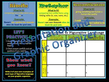 Introduction to Figurative Language - Simile, Metaphor, and Personification