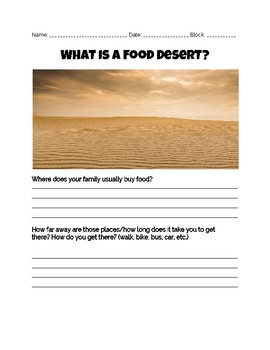 Introduction to Food Desert PBL