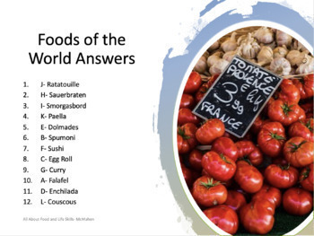 Introduction to Foods Around the World.