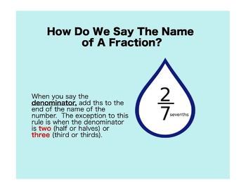 Introduction to Fractions (A Smartboard Presentation for 3rd - 5th Grade)