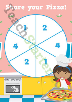 Introduction to Fractions Unit Plan – Year 1 and Year 2