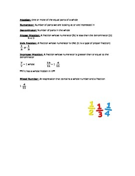 Introduction to Fractions Vocabulary