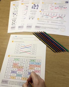 Fractions of Amounts, Objects and Things Worksheets/Printables