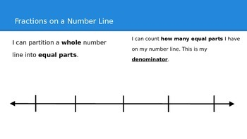 Introduction to Fractions on a Number Line