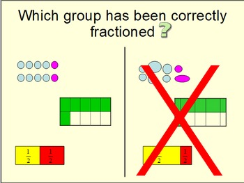 Introduction to Fractions ppt