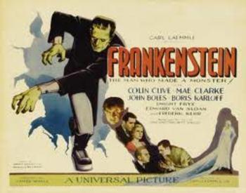 Introduction to Frankenstein PowerPoint