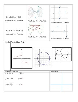 Introduction to Functions Guided Notes