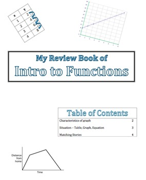Introduction to Functions-Interactive Notebook