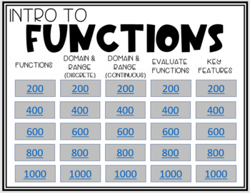 Introduction to Functions (Jeopardy)