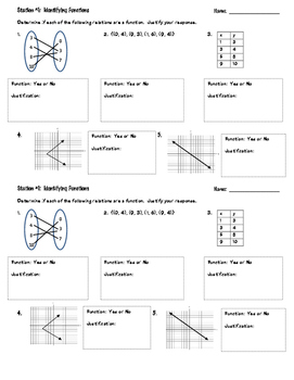 Introduction to Functions Station Activity