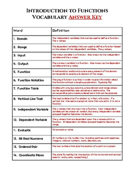 Introduction to Functions Vocabulary Worksheet and Quiz (plus answer keys)