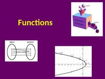 Introduction to Functions (editable)