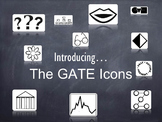 Introduction to GATE Icons and All About Me