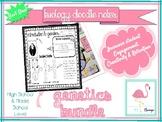 Introduction to Genetics BUNDLE 1- Doodle-it! Notes
