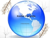 Introduction to Geography- Branches