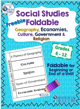 Introduction to Geography Foldable