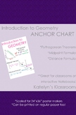 Introduction to Geometry Anchor Chart