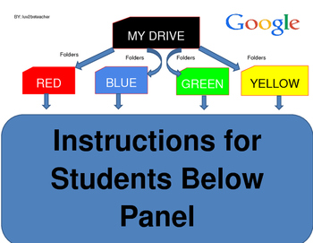 Introduction to Google Drive Docs Sheets Slides Elementary Staff Organization