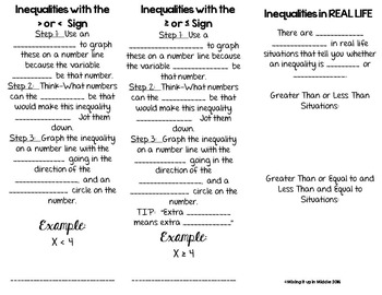 Introduction to Graphing Algebraic Inequalities Interactive Notebook Brochure