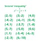 Introduction to Graphing Linear Inequalities