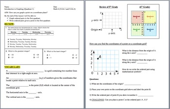 Introduction to Graphing Quadrant 1