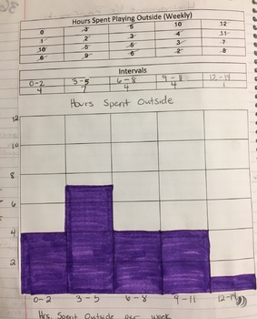 Introduction to Histogram Interactive Notebook