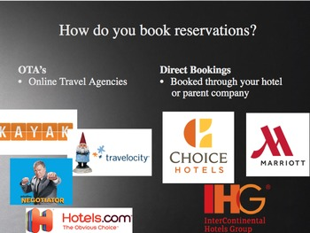 Introduction to Hospitality Unit 3 - Key Players in Hospit