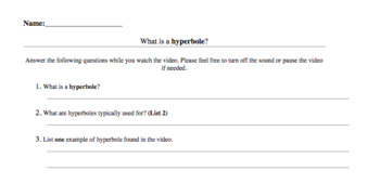 Introduction to Hyperboles