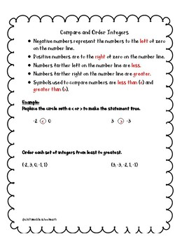 Comparing and Ordering Integer Notes