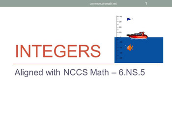 Introduction to Integers Full Lesson Bundle - 6.NS.5
