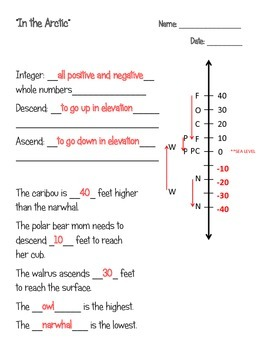 Introduction to Integers Story
