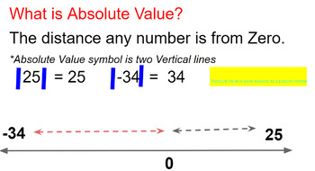 Introduction to Integers and Absolute Value