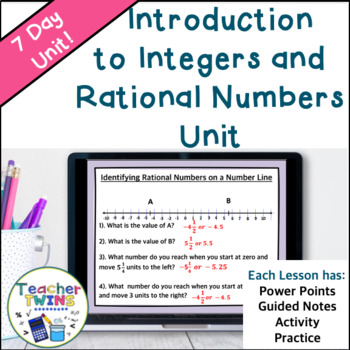 Introduction to Integers and Rational Numbers CCS 6.NS.5,