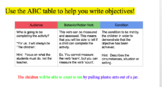 Introduction to Lesson Planning and Objective Writing Slides