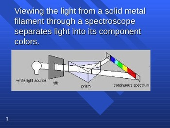 Introduction to Light and Color