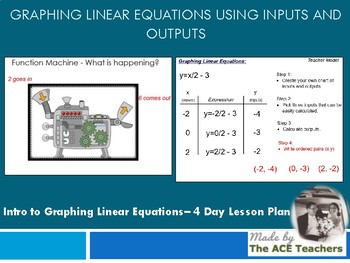Graphing Linear Equations Using Inputs and Outputs Lesson