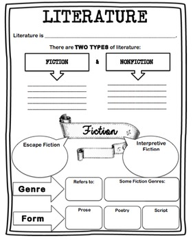 Introduction to Literature: Fiction Notes Catchers